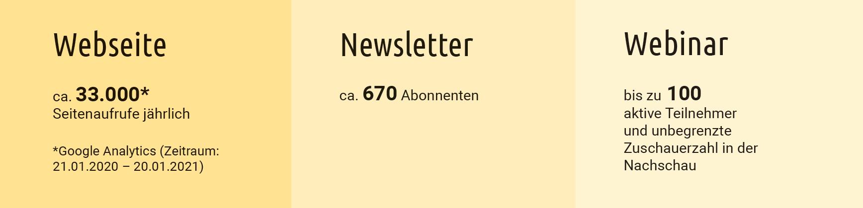 Werbung Austria Solar